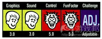 rating system (from gamasutra)
